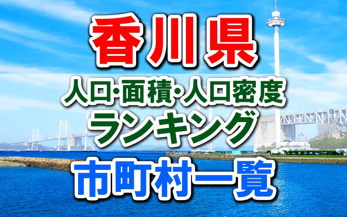 香川県の市町村ランキング