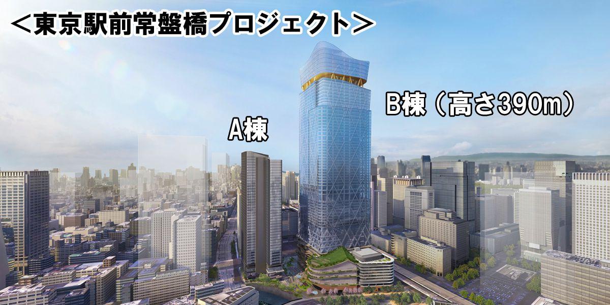 丸の内高層ビル計画